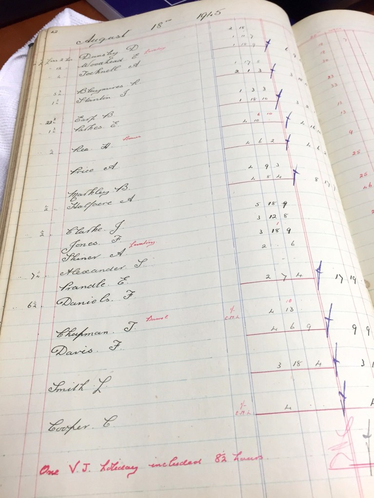 Page from Newman Brothers' ledger, week beginning 18th  August 1945. At the bottom in red, is the writing 'one day's pay for VJ day, 8½ hours'.